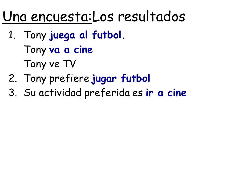 Una encuesta:Los resultados 1.Tony juega al futbol. Tony va a cine Tony ve TV 2.Tony prefiere jugar futbol 3.Su actividad preferida es ir a cine