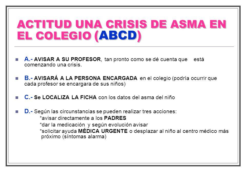 ACTITUD UNA CRISIS DE ASMA EN EL COLEGIO (ABCD) A.- AVISAR A SU PROFESOR, tan pronto como se dé cuenta que está comenzando una crisis. B.- AVISARÁ A L