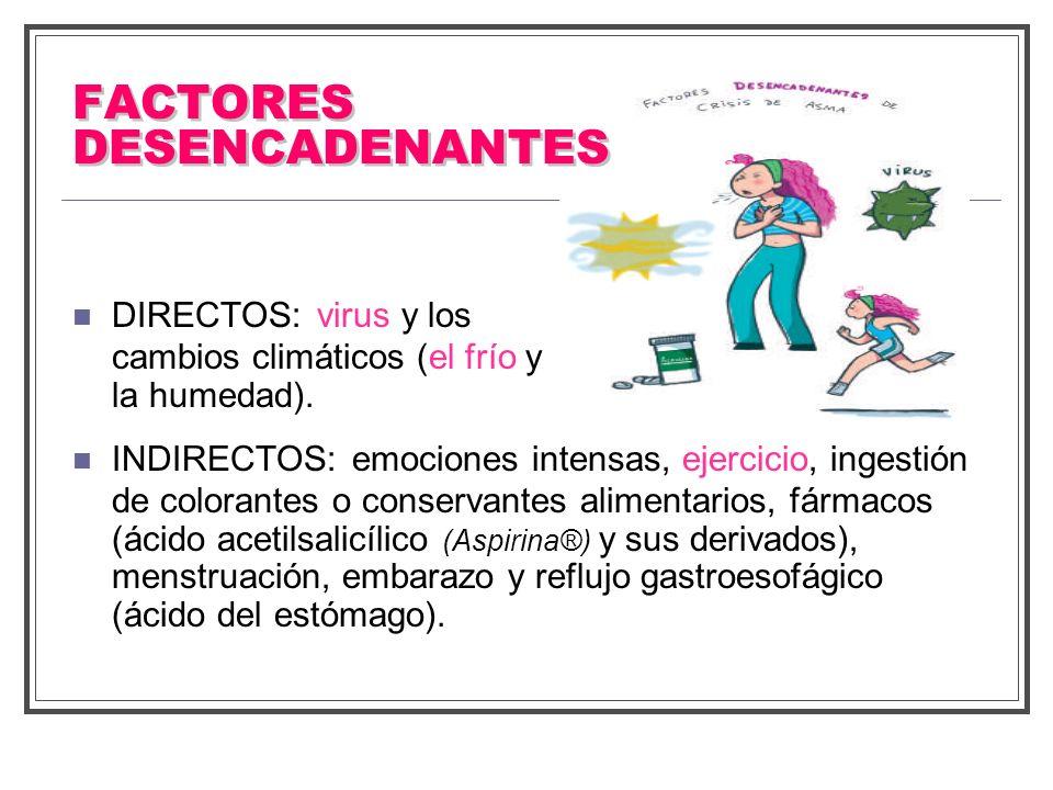 DIRECTOS: virus y los cambios climáticos (el frío y la humedad). INDIRECTOS: emociones intensas, ejercicio, ingestión de colorantes o conservantes ali