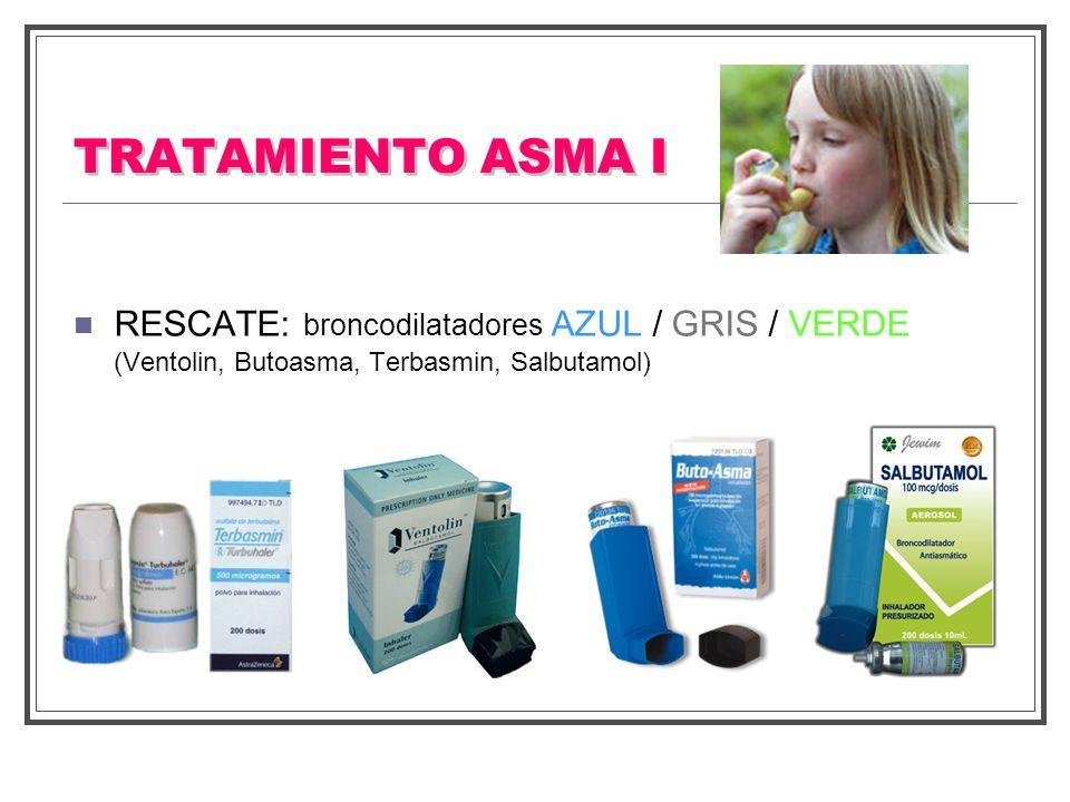 TRATAMIENTO ASMA II ANTIINFLAMATORIOS: Corticoides (budesonida, fluticasona): * Sólos: BEIGE / NARANJA * Asociados Beta2-larga acción: MORADO / ROJO
