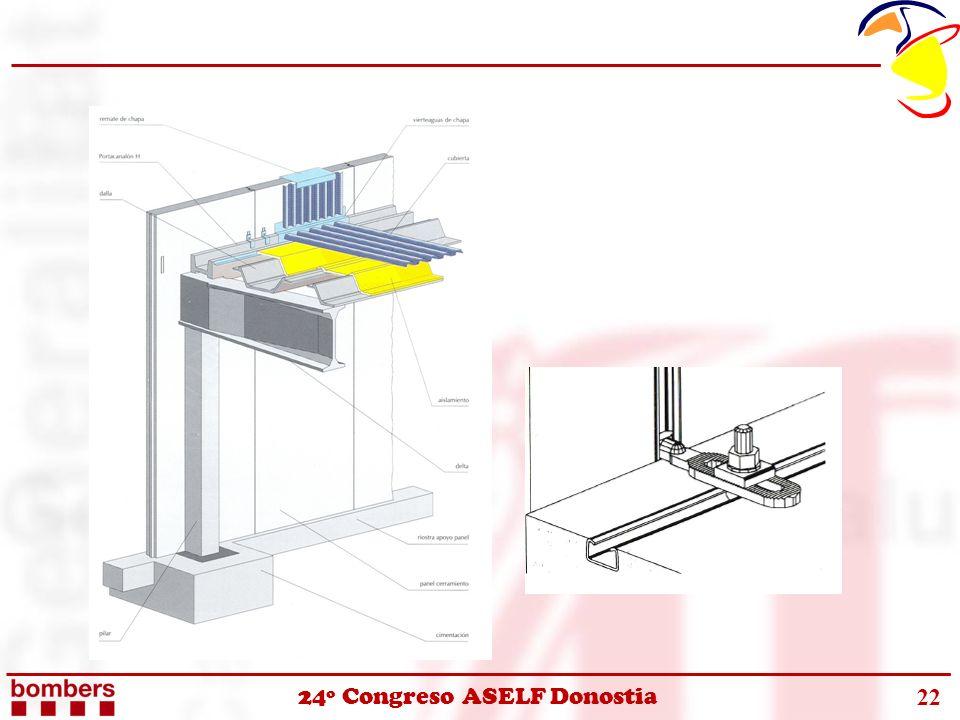 24º Congreso ASELF Donostia 22