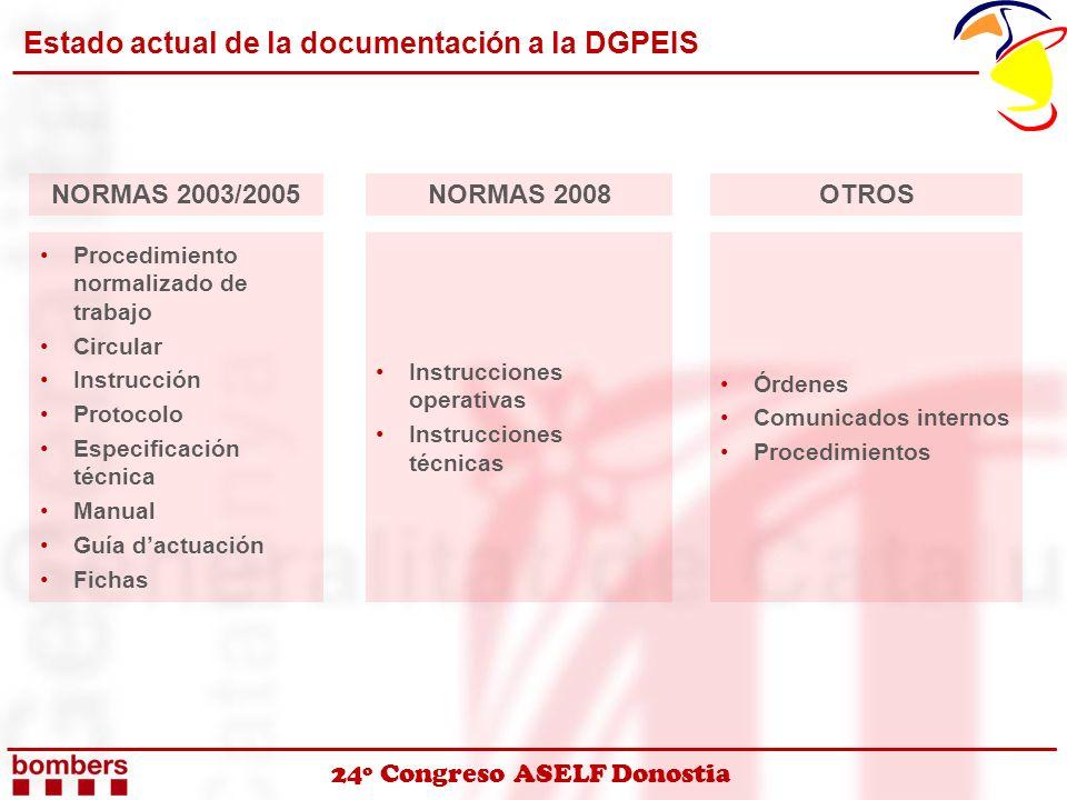 24º Congreso ASELF Donostia Estado actual de la documentación a la DGPEIS Procedimiento normalizado de trabajo Circular Instrucción Protocolo Especifi