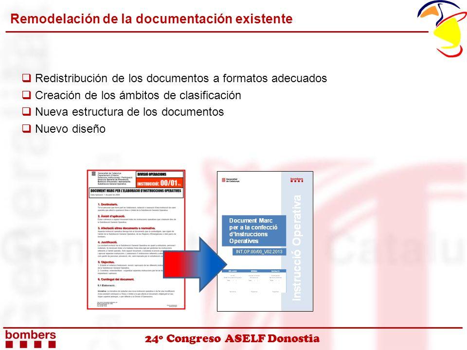 24º Congreso ASELF Donostia Redistribución de los documentos a formatos adecuados Creación de los ámbitos de clasificación Nueva estructura de los doc