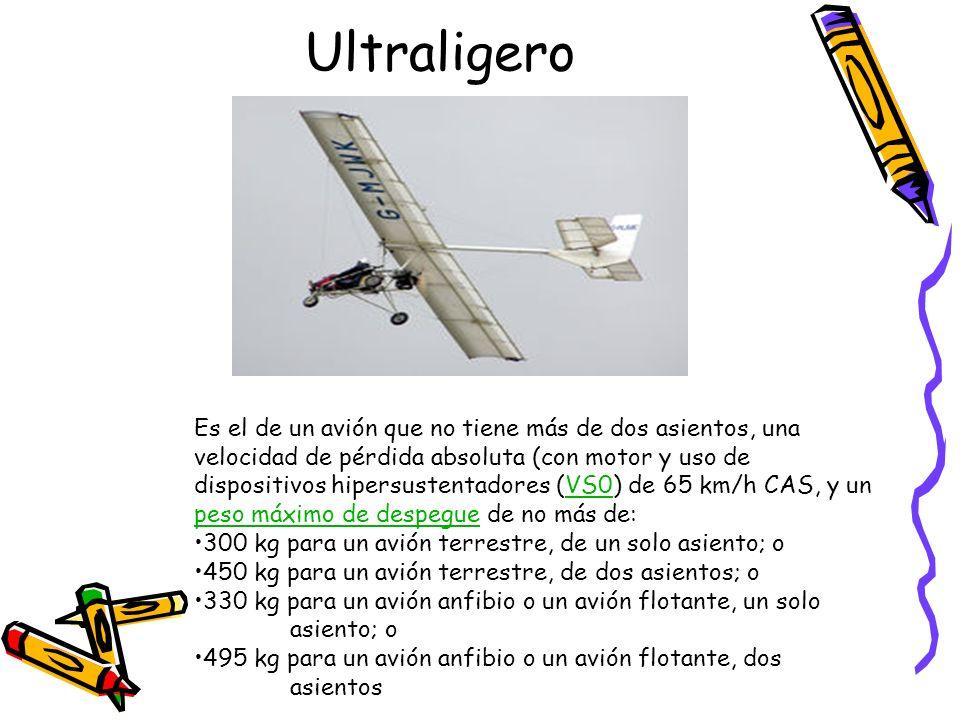 Ultraligero Es el de un avión que no tiene más de dos asientos, una velocidad de pérdida absoluta (con motor y uso de dispositivos hipersustentadores