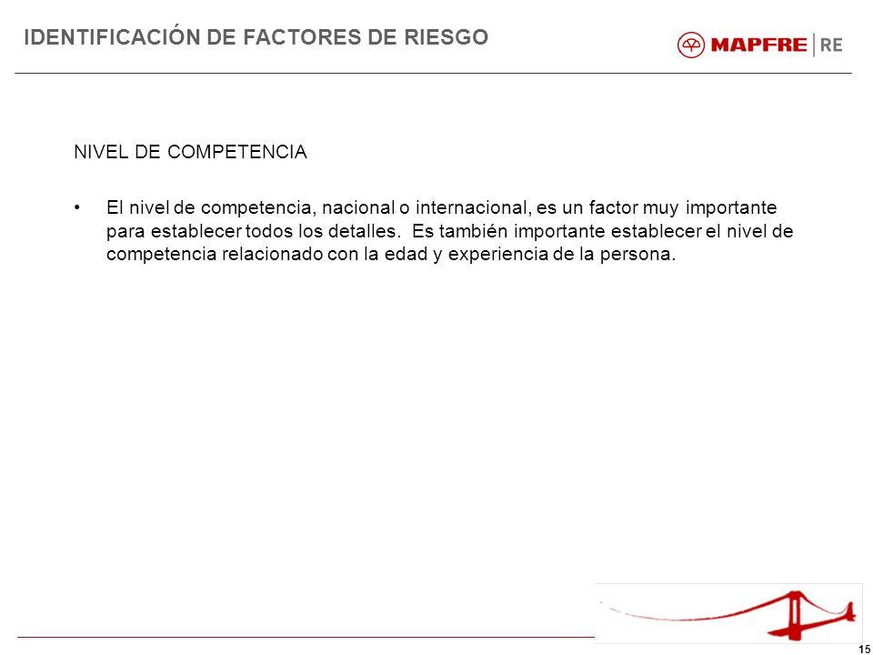 15 NIVEL DE COMPETENCIA El nivel de competencia, nacional o internacional, es un factor muy importante para establecer todos los detalles.