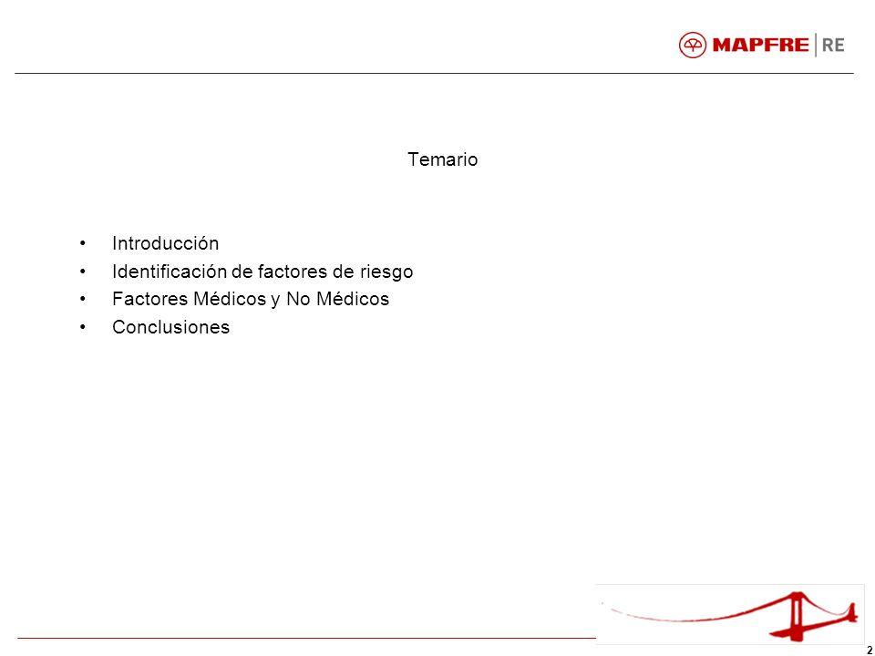 2 Temario Introducción Identificación de factores de riesgo Factores Médicos y No Médicos Conclusiones
