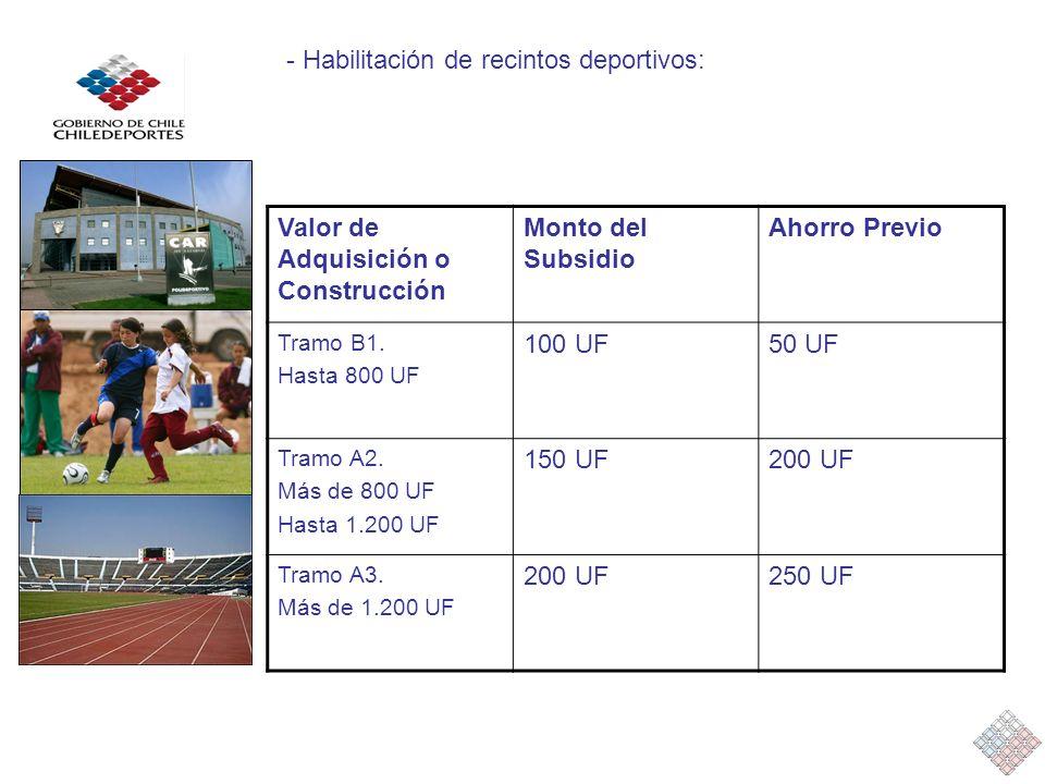 - Habilitación de recintos deportivos: Valor de Adquisición o Construcción Monto del Subsidio Ahorro Previo Tramo B1. Hasta 800 UF 100 UF50 UF Tramo A