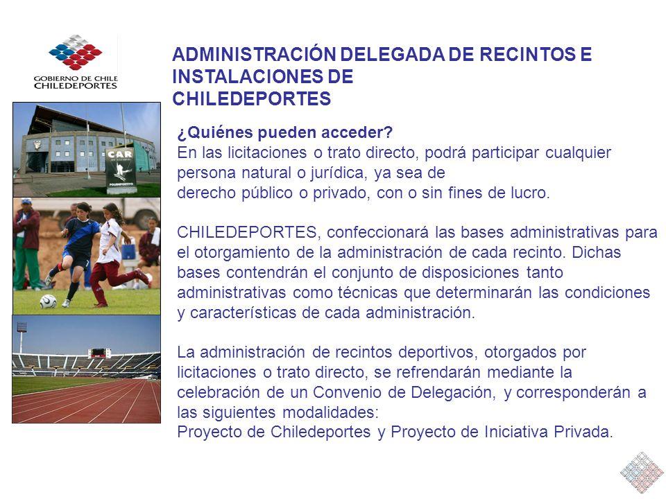 ADMINISTRACIÓN DELEGADA DE RECINTOS E INSTALACIONES DE CHILEDEPORTES ¿Quiénes pueden acceder.