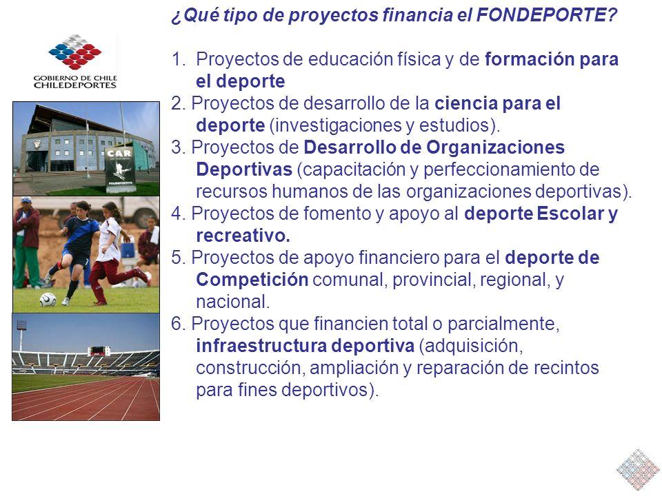 ¿Qué tipo de proyectos financia el FONDEPORTE? 1.Proyectos de educación física y de formación para el deporte 2. Proyectos de desarrollo de la ciencia