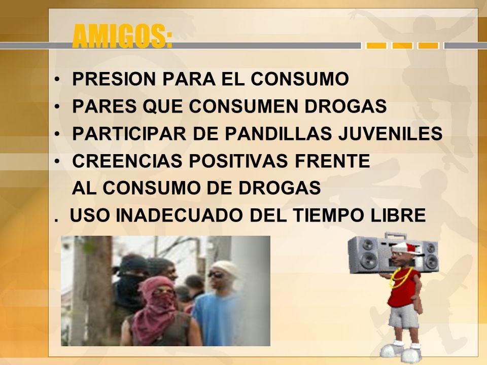 MEDIO FAMILIA: Crisis y violencia familiar. CONDUCTAS PUNITIVAS AUSENCIA DE NORMAS Y FIGURAS DE AUTORIDAD SOBREPROTECCION E INDIFERENCIA. DIFICULTAD P
