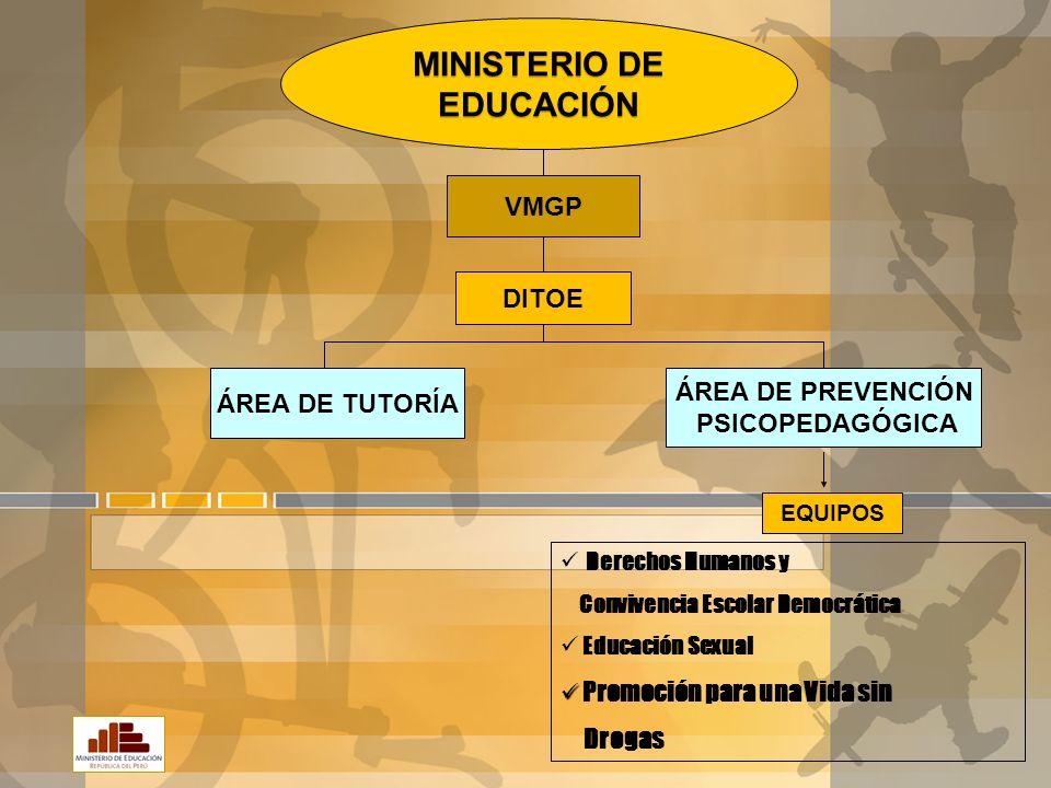 DROGA CLASES COMPOSICION COSTO CARACTERISTICAS CONSECUENCIAS