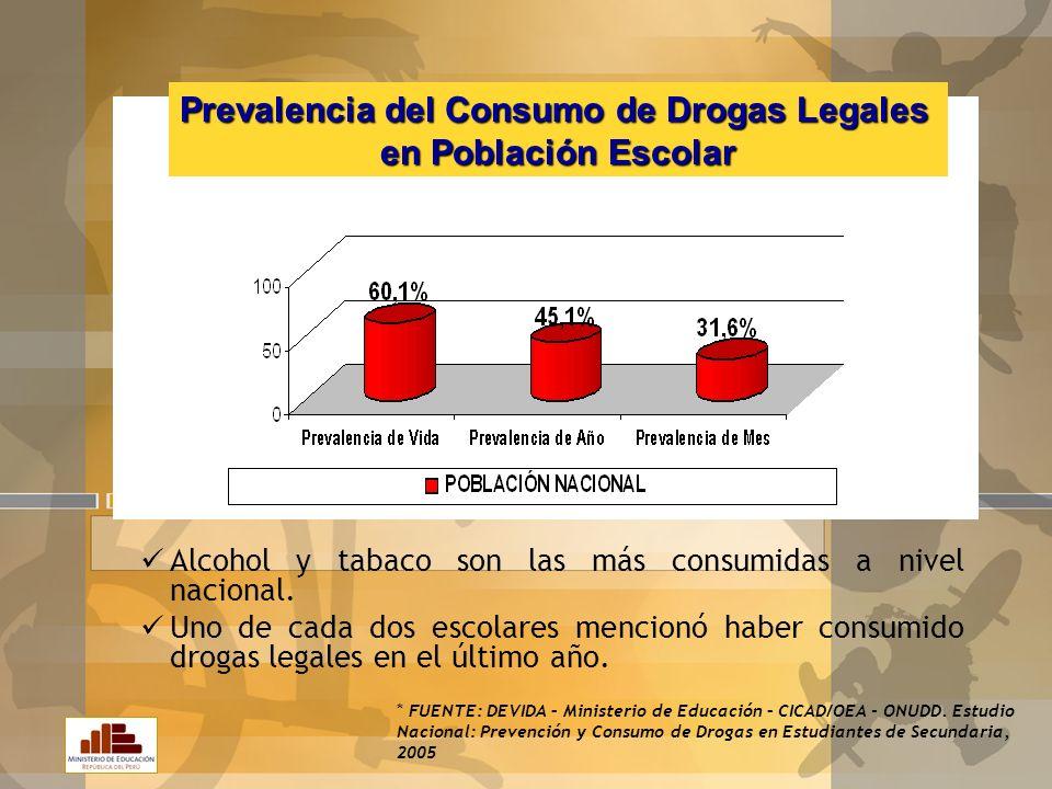 Alcohol y tabaco son las más consumidas a nivel nacional.