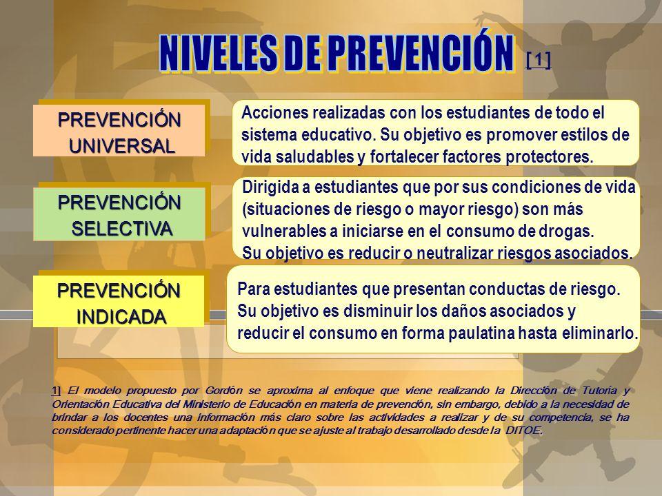 COMUNIDAD: INTENSA PUBLICIDAD DE LAS SUSTANCIAS PSICOACTIVAS PERMISIVIDAD FRENTE A LAS CONDUCTAS DE RIESGO MITOS Y ESTEREOTIPOS FRENTE A LAS DROGAS