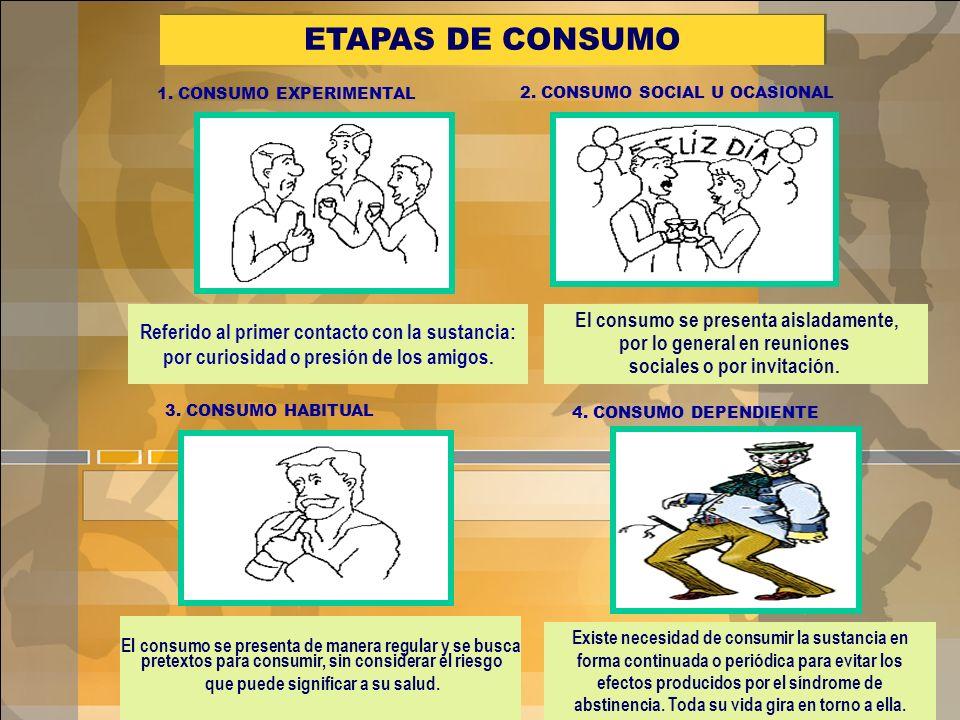 ETAPAS DE CONSUMO 1.CONSUMO EXPERIMENTAL 2. CONSUMO SOCIAL U OCASIONAL 3.