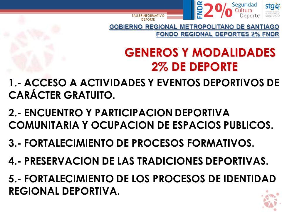 GENEROS Y MODALIDADES GENEROS Y MODALIDADES 2% DE DEPORTE GOBIERNO REGIONAL METROPOLITANO DE SANTIAGO FONDO REGIONAL DEPORTES 2% FNDR TALLER INFORMATIVO DEPORTE 1.- ACCESO A ACTIVIDADES Y EVENTOS DEPORTIVOS DE CARÁCTER GRATUITO.