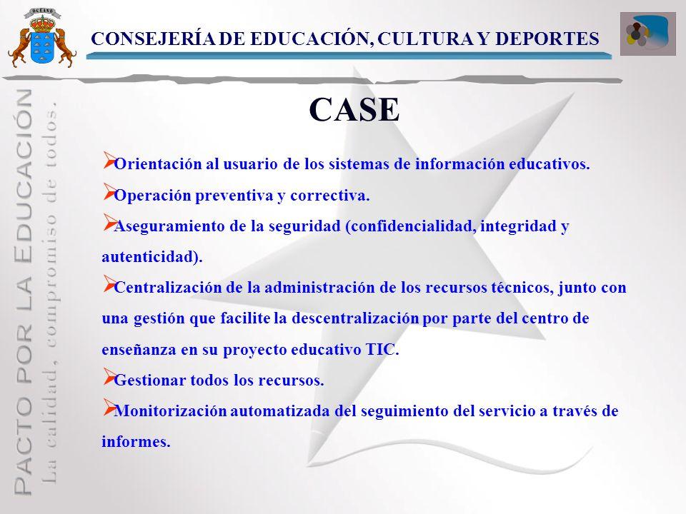 Directorio Global CONSEJERÍA DE EDUCACIÓN, CULTURA Y DEPORTES