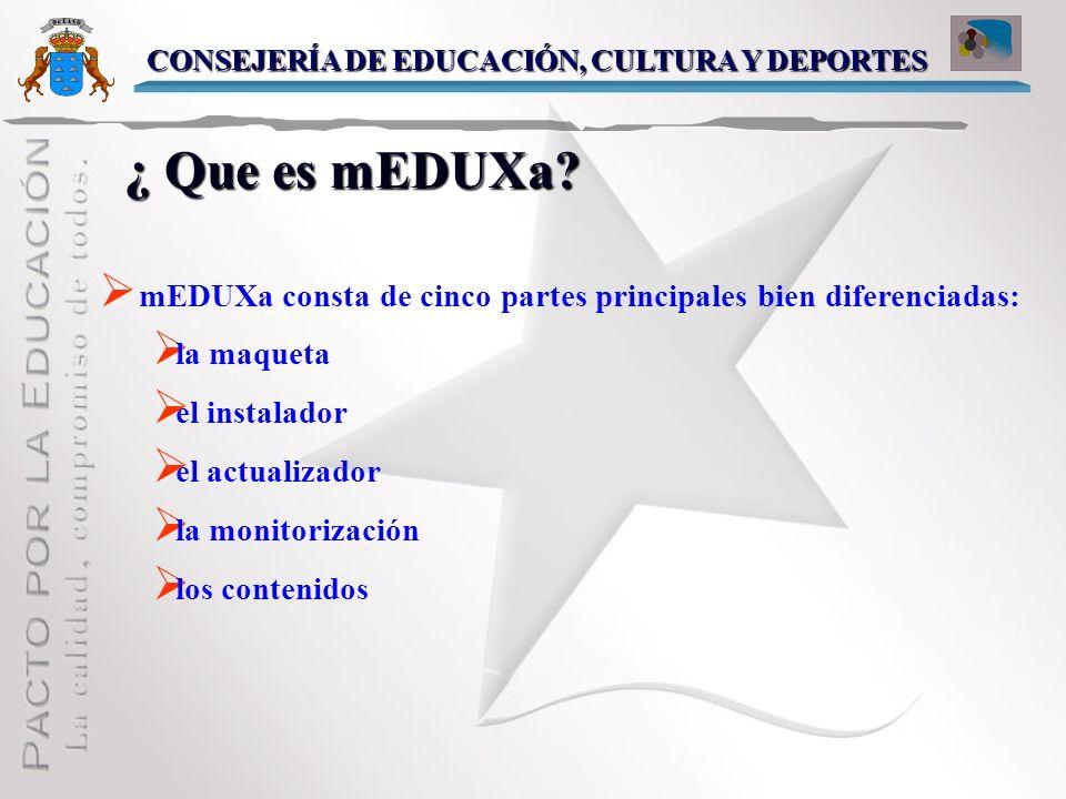 ¿ Que es mEDUXa? Distribución de software libre, desarrollada con fines educativos, que forma parte del proyecto MEDUSA. Está financiada por la Consej