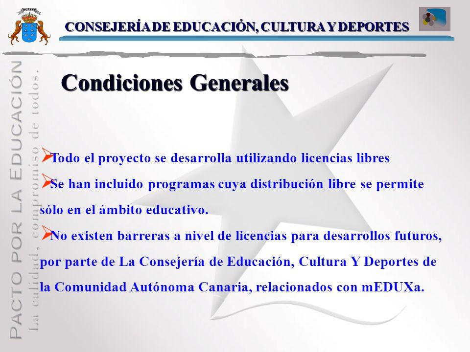 ¿ Que es mEDUXa? CONSEJERÍA DE EDUCACIÓN, CULTURA Y DEPORTES Encargado a cinco empresas de la asociación ESLIC (Empresas de Software LIbre de Canarias