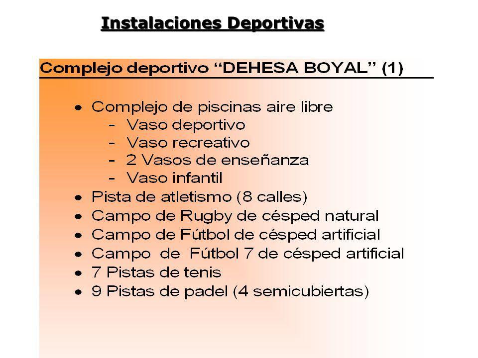 ESCUELAS DEPORTIVAS Y DEPORTE EN LA ESCUELA: CLUBES Y OTRAS ENTIDADES (4.3) Nº PLAZAS OFERTADAS (Temp..