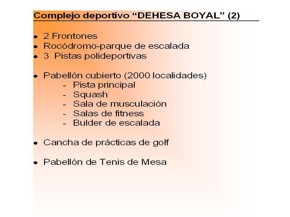 PROCEDIMIENTOS A)EN REGIMEN DE NO CONCURRENCIA: CONVENIOS NOMINATIVOS EN EL PRESUPUESTO MUNICIPAL PROGRAMAS: 1.