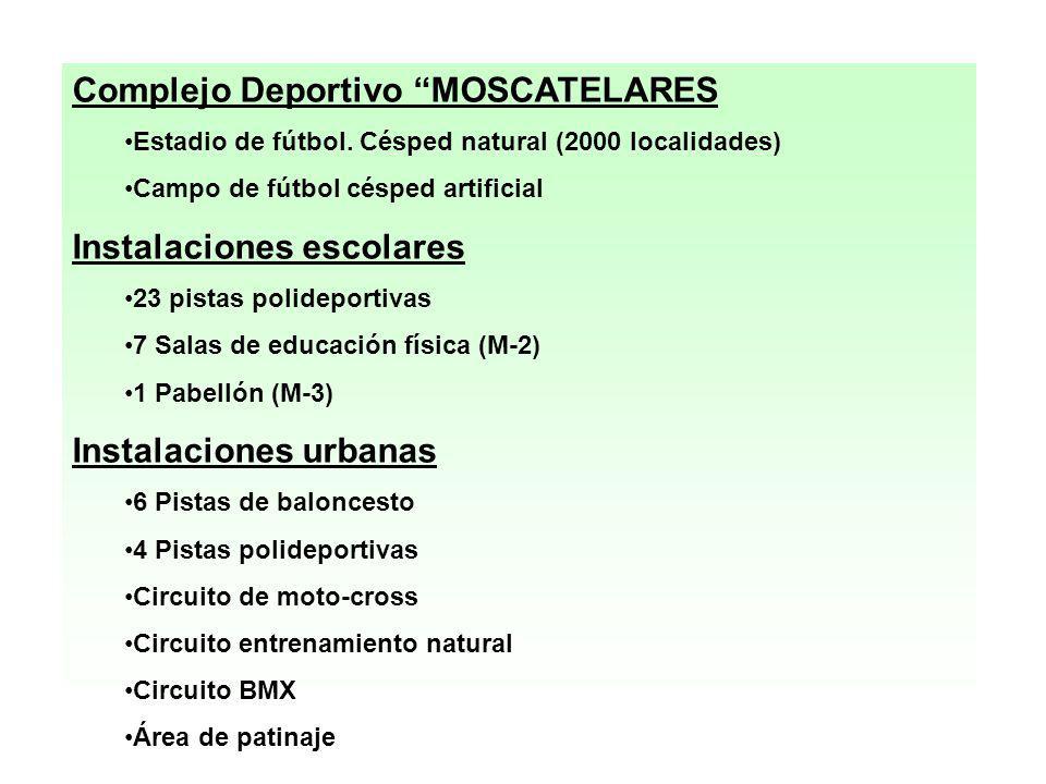 ESCUELAS DEPORTIVAS Y DEPORTE EN LA ESCUELA: CLUBES Y OTRAS ENTIDADES (2.1) CLUBES/ENTIDADESESCUELASDEPORTE EN LA ESCUELA GIMNASIA RITMICA S.