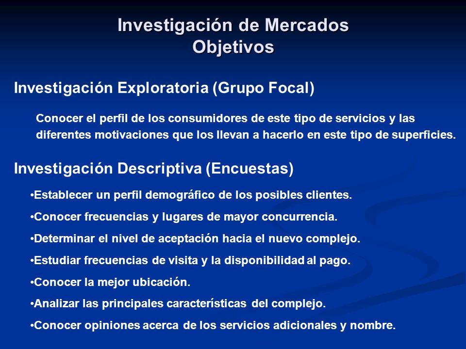 Investigación Exploratoria (Grupo Focal) Conocer el perfil de los consumidores de este tipo de servicios y las diferentes motivaciones que los llevan