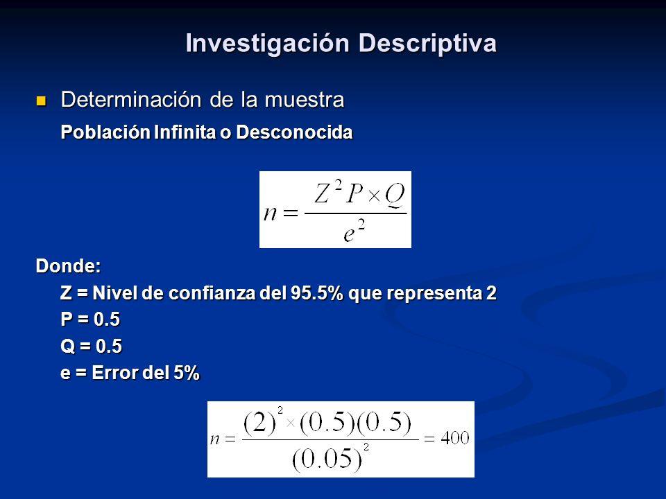 Investigación Descriptiva Determinación de la muestra Determinación de la muestra Población Infinita o Desconocida Donde: Z = Nivel de confianza del 9