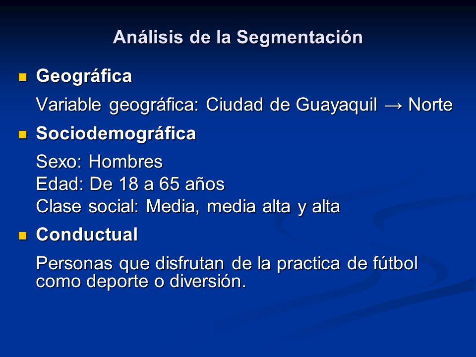 Análisis de la Segmentación Geográfica Geográfica Variable geográfica: Ciudad de Guayaquil Norte Sociodemográfica Sociodemográfica Sexo: Hombres Edad: