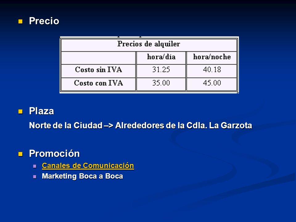 Precio Precio Plaza Plaza Norte de la Ciudad –> Alrededores de la Cdla. La Garzota Promoción Promoción Canales de Comunicación Canales de Comunicación