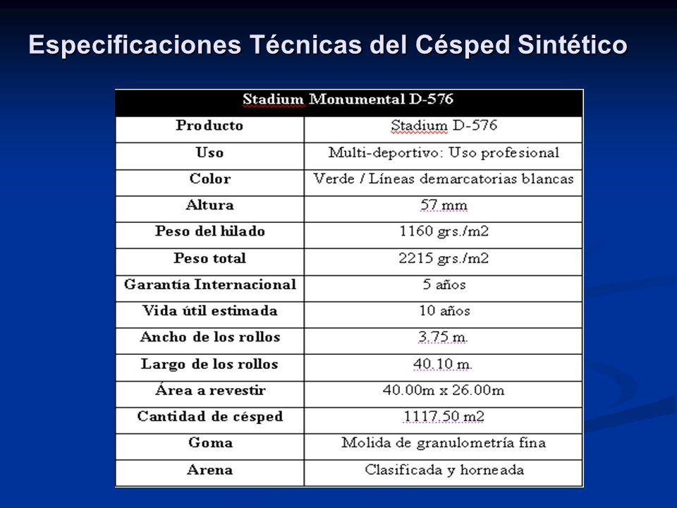 Especificaciones Técnicas del Césped Sintético