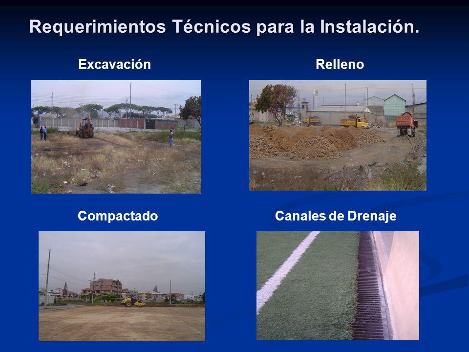 Requerimientos Técnicos para la Instalación. ExcavaciónRelleno CompactadoCanales de Drenaje