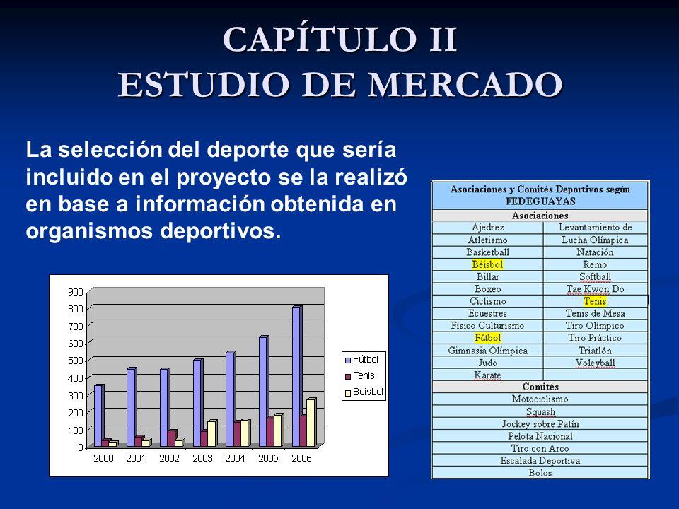 CAPÍTULO II ESTUDIO DE MERCADO La selección del deporte que sería incluido en el proyecto se la realizó en base a información obtenida en organismos deportivos.