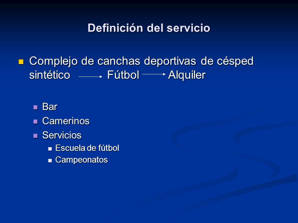 Definición del servicio Complejo de canchas deportivas de césped sintético Fútbol Alquiler Complejo de canchas deportivas de césped sintético Fútbol A