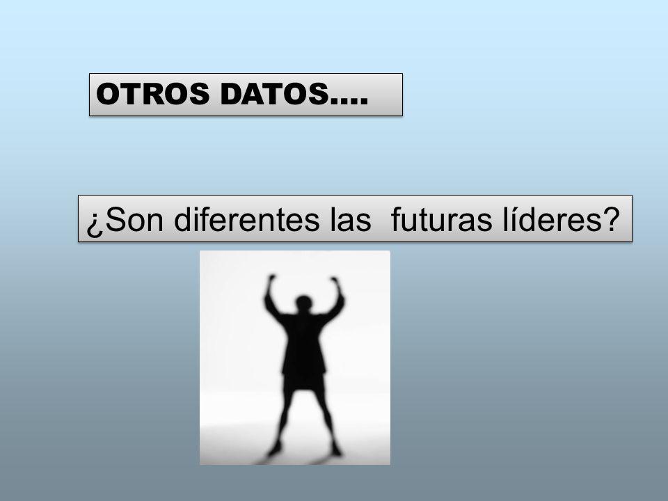 ¿Son diferentes las futuras líderes? OTROS DATOS….