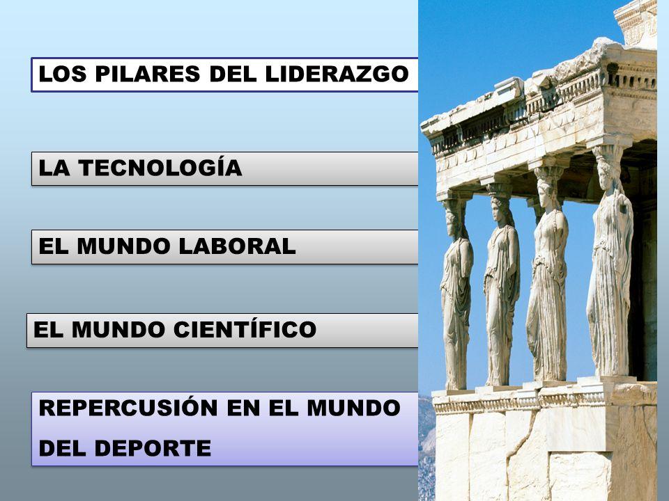 LOS PILARES DEL LIDERAZGO LA TECNOLOGÍA EL MUNDO LABORAL EL MUNDO CIENTÍFICO REPERCUSIÓN EN EL MUNDO DEL DEPORTE REPERCUSIÓN EN EL MUNDO DEL DEPORTE