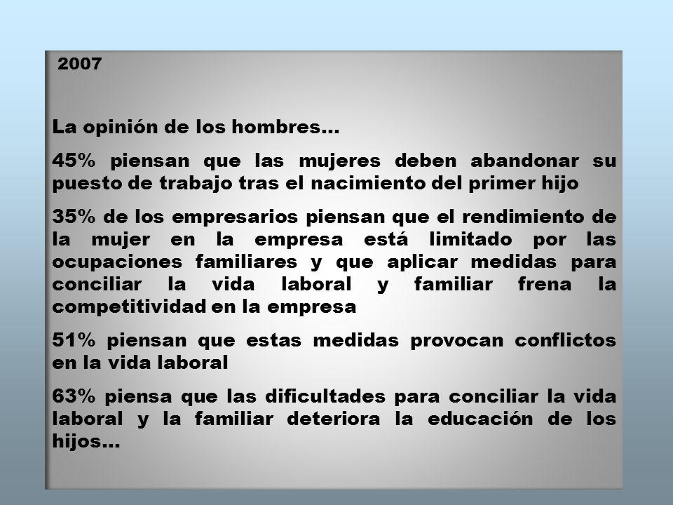2007 La opinión de los hombres...