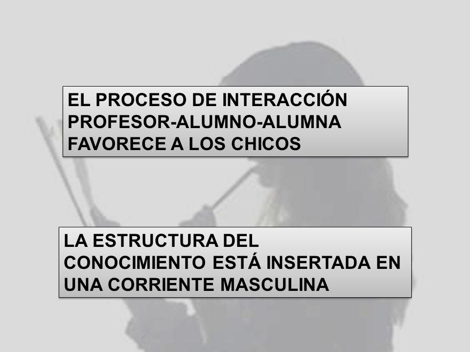 EL PROCESO DE INTERACCIÓN PROFESOR-ALUMNO-ALUMNA FAVORECE A LOS CHICOS LA ESTRUCTURA DEL CONOCIMIENTO ESTÁ INSERTADA EN UNA CORRIENTE MASCULINA