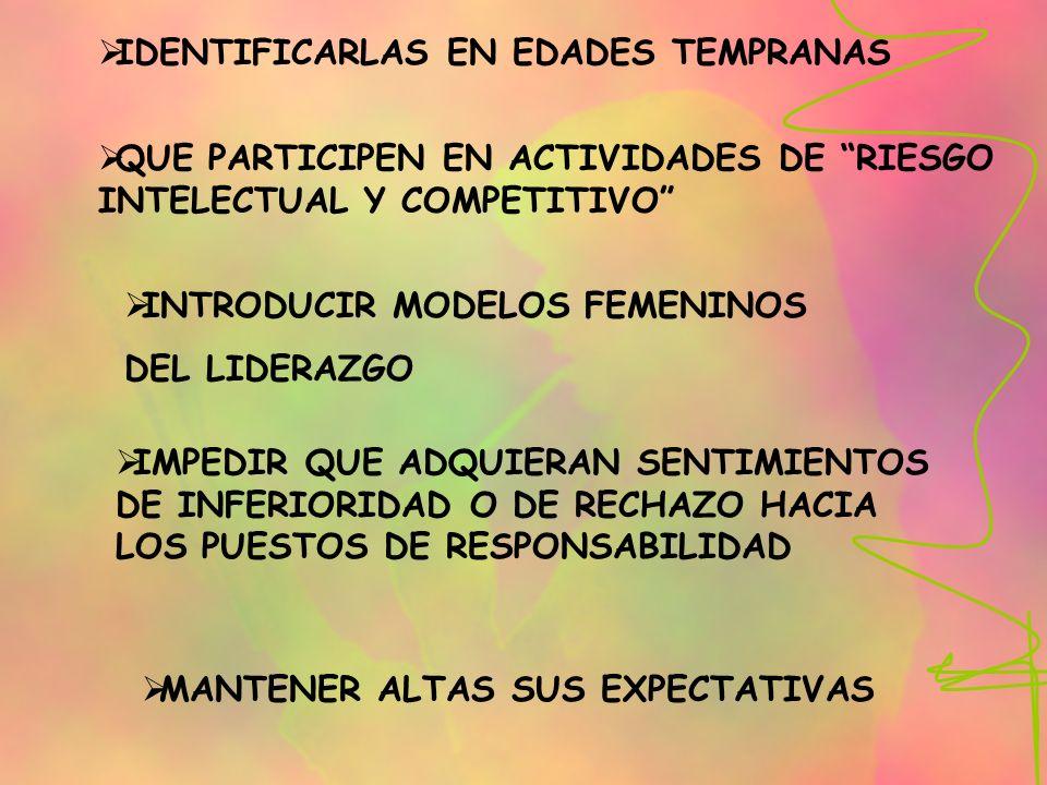 IDENTIFICARLAS EN EDADES TEMPRANAS QUE PARTICIPEN EN ACTIVIDADES DE RIESGO INTELECTUAL Y COMPETITIVO INTRODUCIR MODELOS FEMENINOS DEL LIDERAZGO IMPEDIR QUE ADQUIERAN SENTIMIENTOS DE INFERIORIDAD O DE RECHAZO HACIA LOS PUESTOS DE RESPONSABILIDAD MANTENER ALTAS SUS EXPECTATIVAS