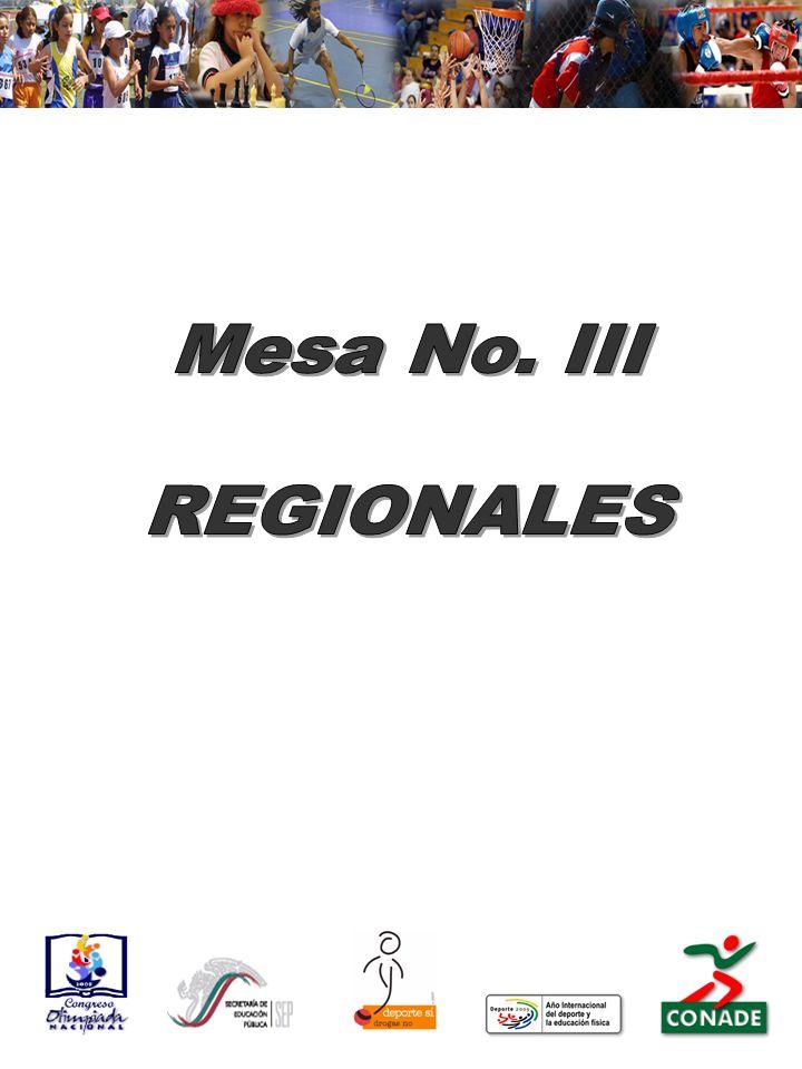 Temas Conformación de Comité Organizador Regional Deportes Convocados Proyecto Regional de Reglamento, Convocatoria y Anexos Técnicos Inscripciones Nacionales Inscripciones por Internet Proyecto de Trabajo de la Región Informe General Final Mecánica para recepción y comprobación de apoyos económicos Inscripción Regional Representante de CONADE en las Sedes Delegado de la Federaciones (avalar sistemas de competencia) Revisión de instalaciones