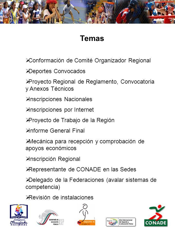 Temas Conformación de Comité Organizador Regional Deportes Convocados Proyecto Regional de Reglamento, Convocatoria y Anexos Técnicos Inscripciones Na
