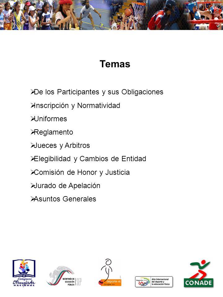 Temas De los Participantes y sus Obligaciones Inscripción y Normatividad Uniformes Reglamento Jueces y Arbitros Elegibilidad y Cambios de Entidad Comisión de Honor y Justicia Jurado de Apelación Asuntos Generales