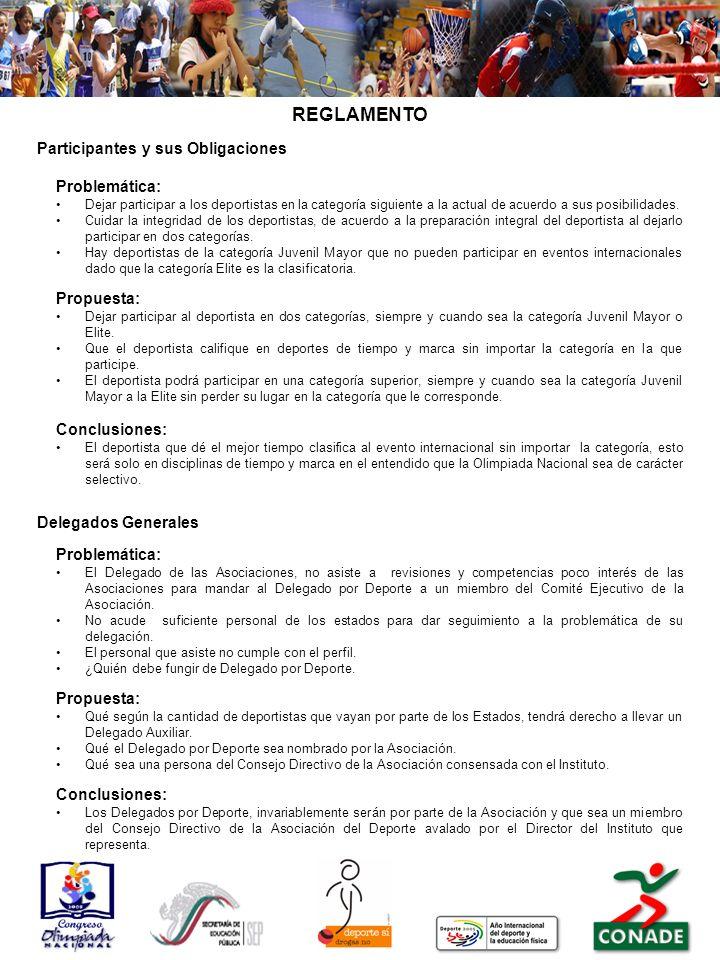 REGLAMENTO Participantes y sus Obligaciones Problemática: Dejar participar a los deportistas en la categoría siguiente a la actual de acuerdo a sus posibilidades.