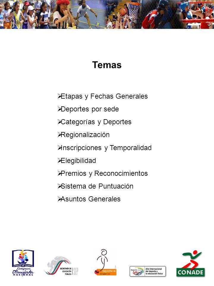 Temas Etapas y Fechas Generales Deportes por sede Categorías y Deportes Regionalización Inscripciones y Temporalidad Elegibilidad Premios y Reconocimientos Sistema de Puntuación Asuntos Generales