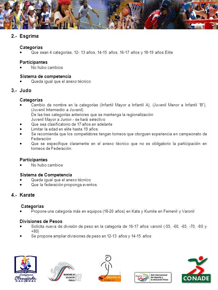 2.-Esgrima Categorías Que sean 4 categorías, 12- 13 años, 14-15 años, 16-17 años y 18-19 años Elite Participantes No hubo cambios Sistema de competencia Queda igual que el anexo técnico 3.-Judo Categorías Cambio de nombre en la categorías (Infantil Mayor a Infantil A), (Juvenil Menor a Infantil B), (Juvenil Intermedio a Juvenil) De las tres categorías anteriores que se mantenga la regionalización Juvenil Mayor a Junior.- se hará selectivo Que sea clasificatorio de 17 años en adelante Limitar la edad en elite hasta 19 años.