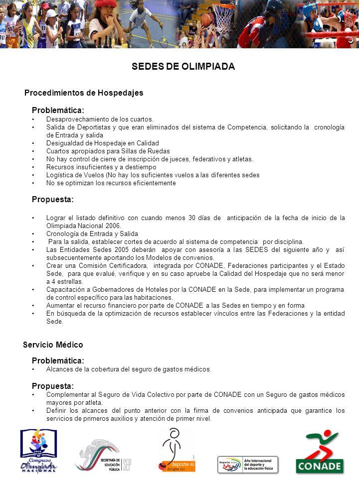 SEDES DE OLIMPIADA Procedimientos de Hospedajes Problemática: Desaprovechamiento de los cuartos.
