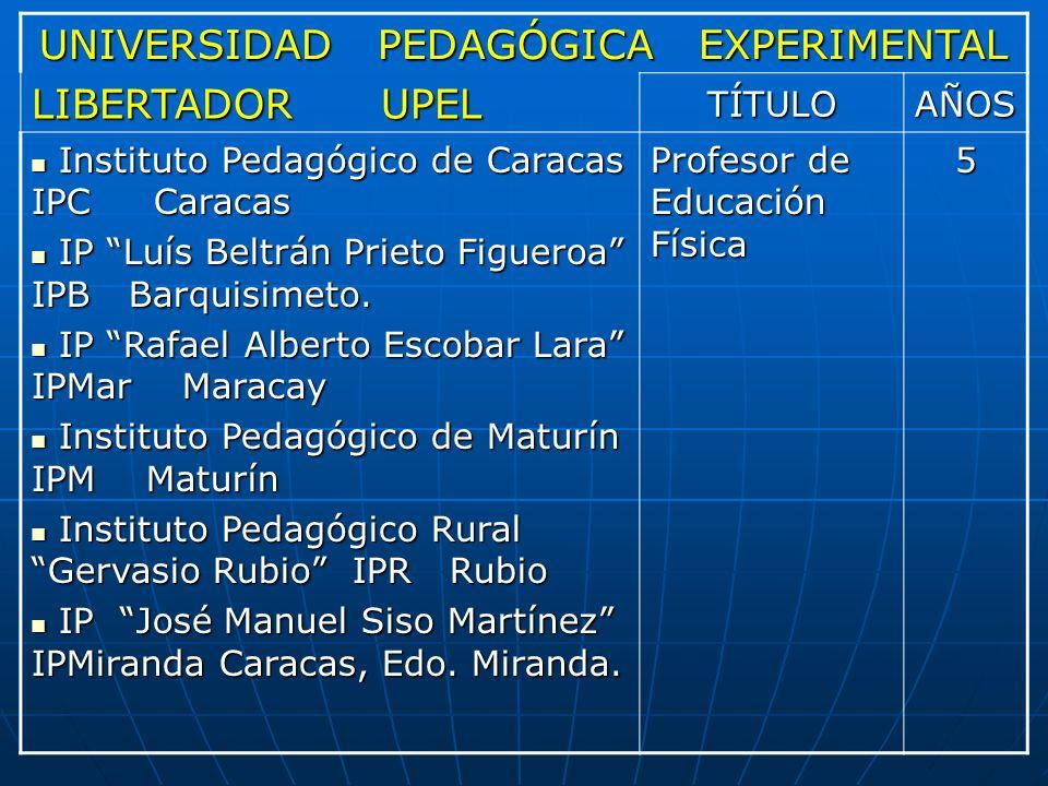 UNIVERSIDAD PEDAGÓGICA EXPERIMENTAL LIBERTADOR UPEL TÍTULOAÑOS Instituto Pedagógico de Caracas IPC Caracas Instituto Pedagógico de Caracas IPC Caracas