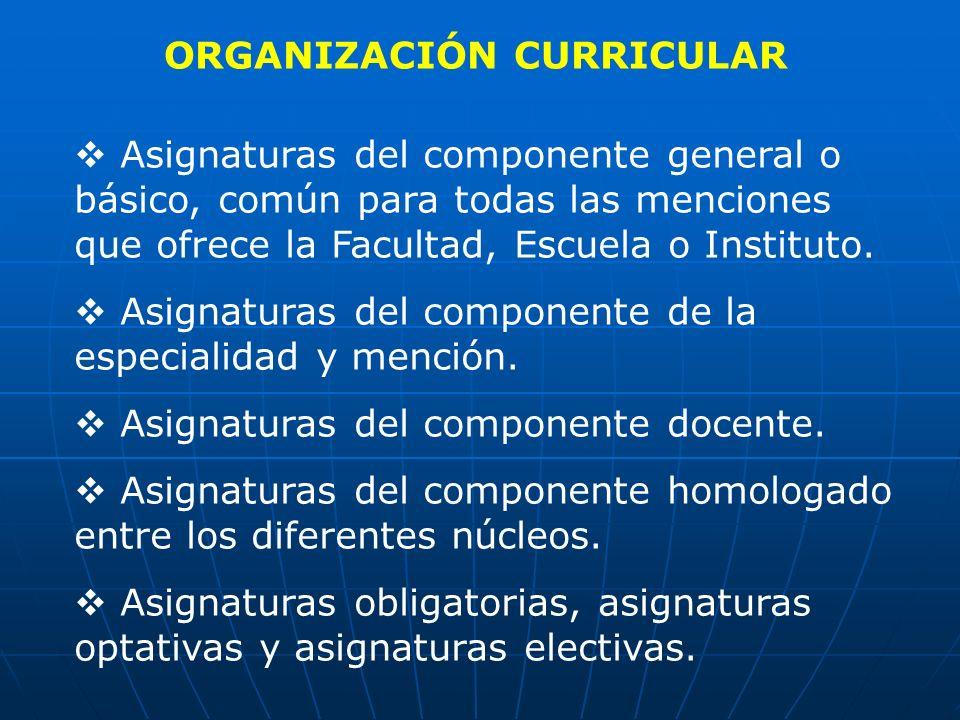 ORGANIZACIÓN CURRICULAR Asignaturas del componente general o básico, común para todas las menciones que ofrece la Facultad, Escuela o Instituto. Asign