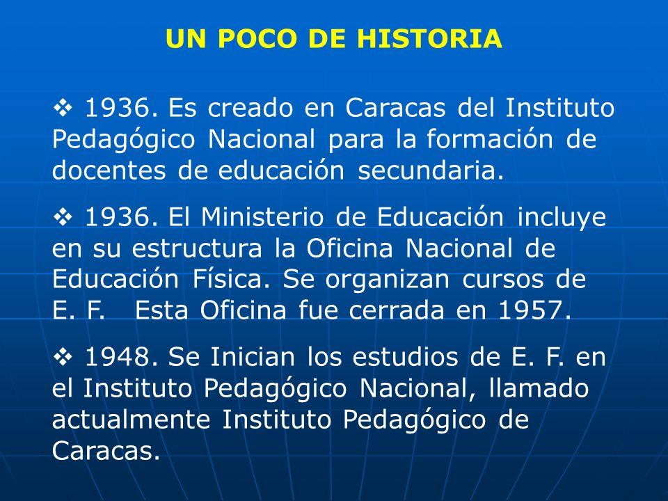 UN POCO DE HISTORIA 1936. Es creado en Caracas del Instituto Pedagógico Nacional para la formación de docentes de educación secundaria. 1936. El Minis