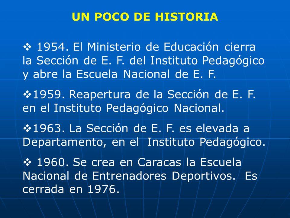 UN POCO DE HISTORIA 1954. El Ministerio de Educación cierra la Sección de E. F. del Instituto Pedagógico y abre la Escuela Nacional de E. F. 1959. Rea