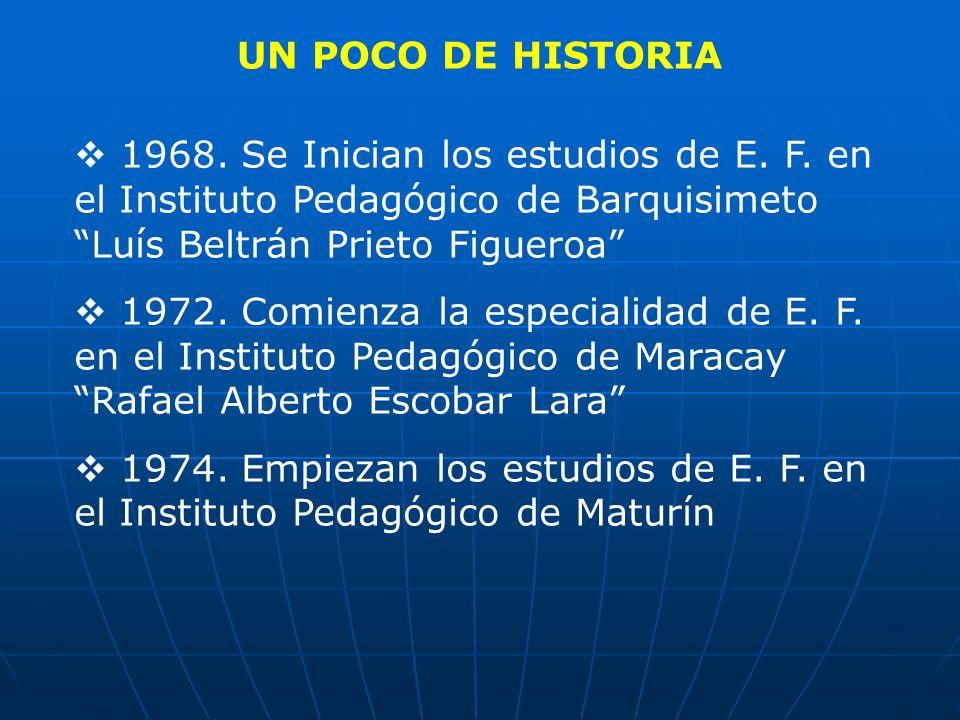 UN POCO DE HISTORIA 1968. Se Inician los estudios de E. F. en el Instituto Pedagógico de Barquisimeto Luís Beltrán Prieto Figueroa 1972. Comienza la e